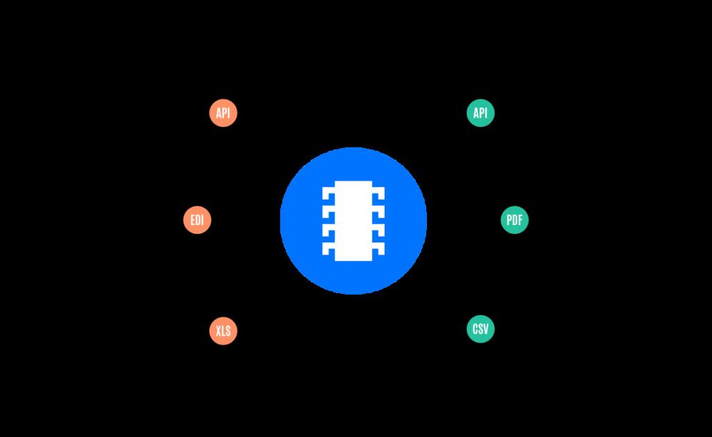 Supplier Data Intake